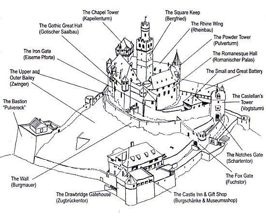 2194258085d05dbc2954edfe0040dbf3--viking-river-courtyards